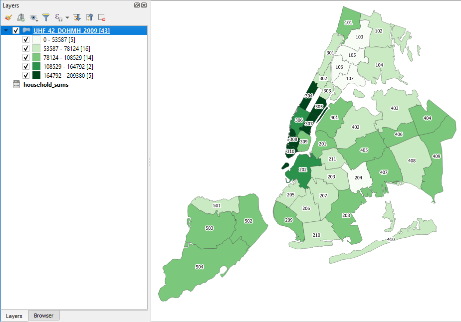 Mean household income by UHF neighborhood in QGIS