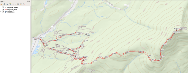 Map of Windham High Peak hike