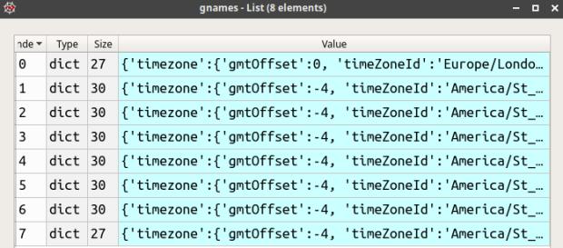 Gnames List